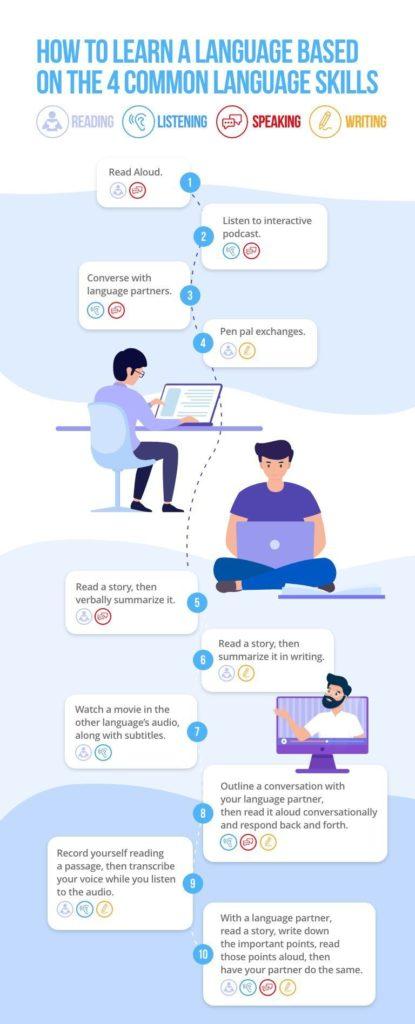 Language Trainers Infographic (002)